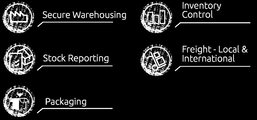 Fulfilment-logos1